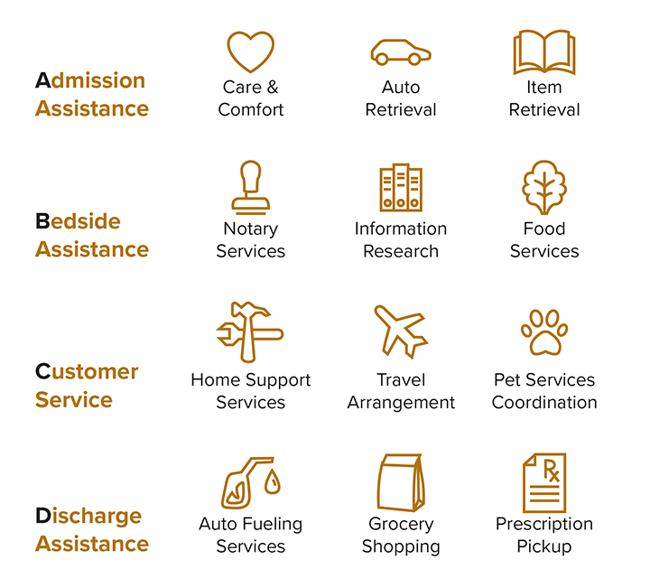 Examples of popular patient concierge services that hospitals can provide for patients, guests and families to increase patient satisfaction and patient experience.